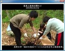 実習:森林と農業のかかわり
