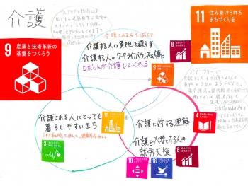 SDGsワークショップ成果シート