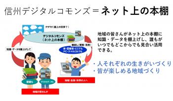 デジタルコモンズの概念図