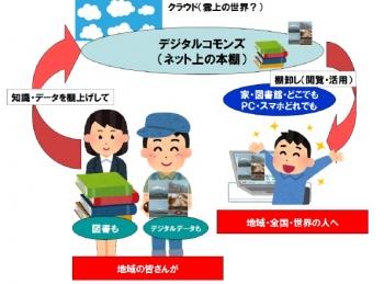 知識循環型のイメージ